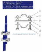 Galvanised Colinear Parallel Support Clamps